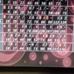 I can still bowl - 200+ if they hadn't run out of time in the 9th frame!